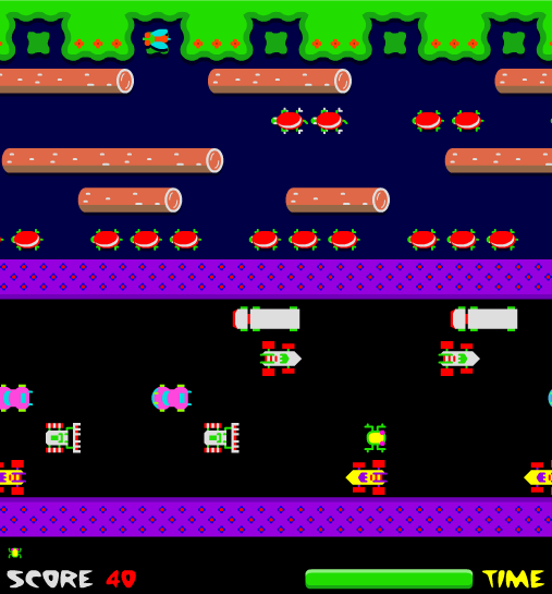 Do you know Frogger ? The game we played in the Atari days and in ...